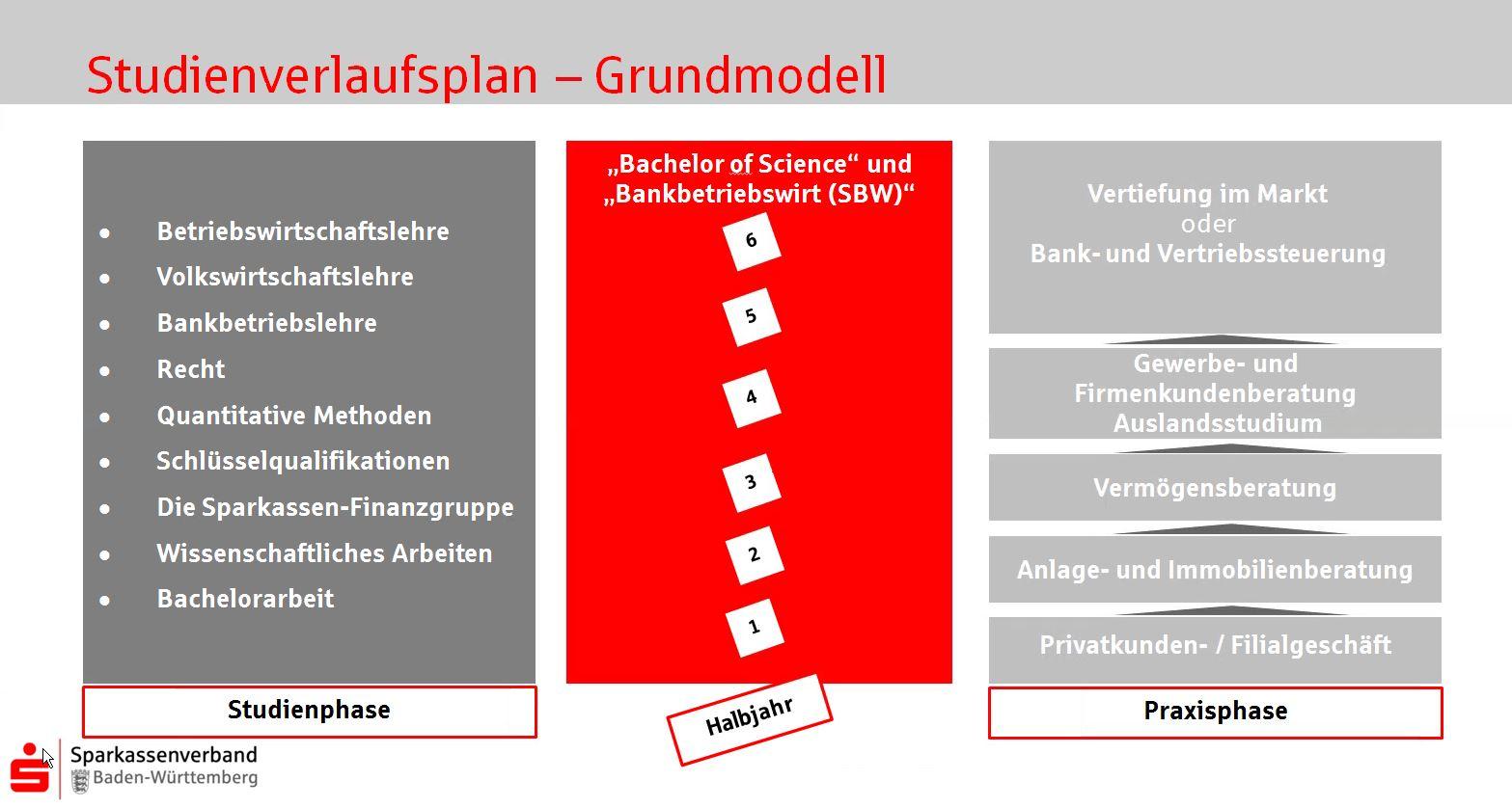 bs_grundmodell.jpg
